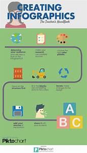 Data Chart Creating Infographics Piktochart Visual Editor
