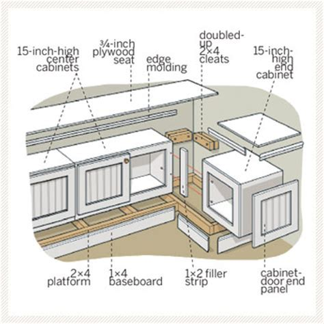 Woodwork Diy Window Seats PDF Plans
