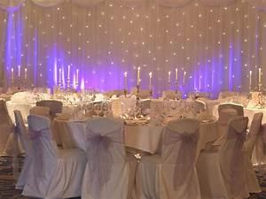 Idealistic newest ideas on wedding backdrop weddings eve for Video for weddings