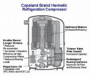 Copeland Condenser Schematic : copeland piston refrigerant compressor qr90k1 buy ~ A.2002-acura-tl-radio.info Haus und Dekorationen