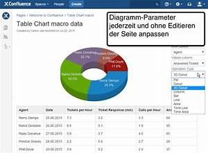 Table Filter Plugin F U00fcr Confluence  Neue Version Mit Pivot