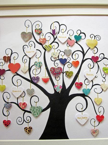 family gift ideas creative family tree ideas for kids www pixshark com images galleries with a bite