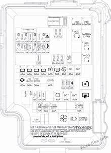 Fuse Box Diagram Hyundai Ioniq Hybrid  2017