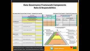 Real World Data Governance Webinar Data Governance