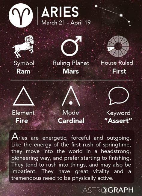 zodiak aries hri
