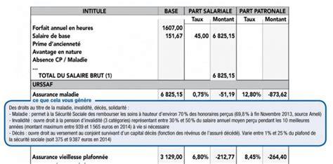 bulletin de salaire cadre les tr 233 sors de la fiche de paie d un cadre gagnant 6 000 euros challenges fr