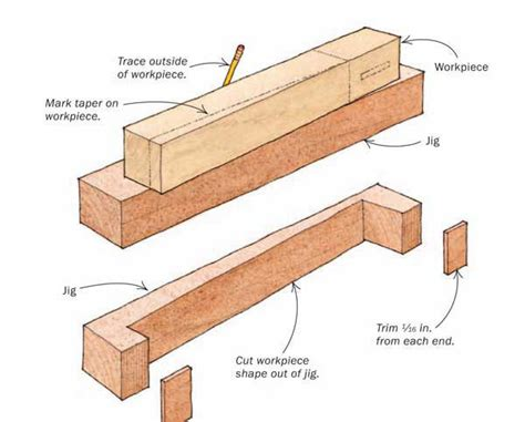 taper jig combines bandsaw  planer finewoodworking