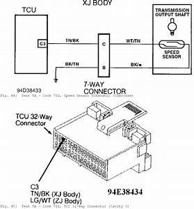 37-46    Auto Trans Diagnosis - Aw4    1984