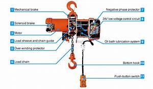 Mechanics Educational Materials