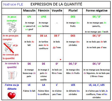 vocabulaire recette de cuisine apprenez le français avec plaisir grâce à la cuisine