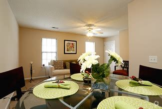 Melbourne Apartments Greenville Nc by Rosemont Apartments Rentals Greenville Nc Apartments