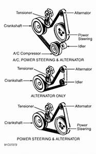 1996 Ford E-150 5 0 Ltr Serpentine Belt Diagram
