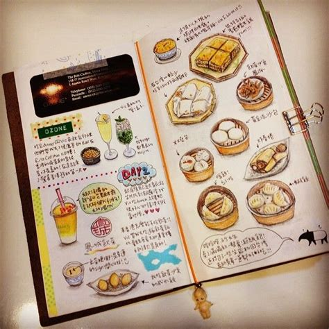 ideas  watercolor food  pinterest food drawing watercolor  food painting
