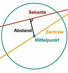 Tangente Berechnen Mit Punkt : sekante mathe artikel ~ Themetempest.com Abrechnung