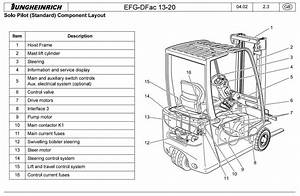 Original Illustrated Factory Workshop Service Manual For Jungheinrich Electric Lift Truck Type