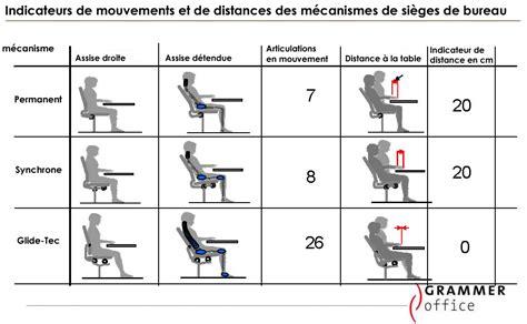 position ergonomique au bureau ergonomie des sièges dubois bureau bureau sièges