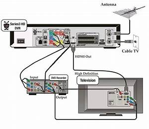 8 Best Images Of Onkyo Hookup Diagram