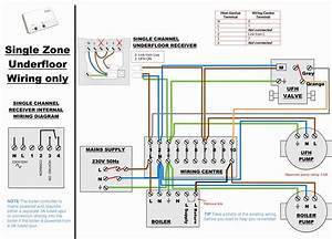 Danfoss Wiring Diagram Central Heating  Diagram