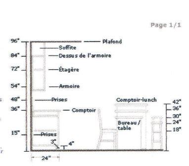 hauteur standard table de cuisine hauteur standard plan de travail cuisine table cuisine