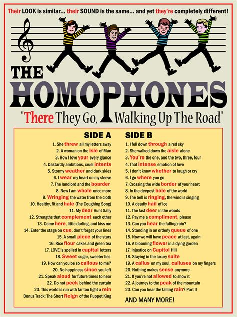 "Edward Howell Designs New Grammar Poster! ""the Homophones"""