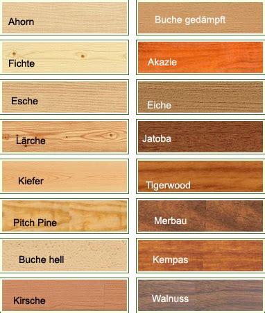Welche Holzarten Gibt Es pin was gibt es f 252 r helle holzarten und welche