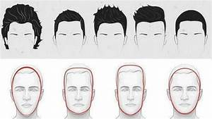 Hairstyles For Men With Round Faces Chubby Oblong Face ...