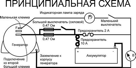 Инструкция по созданию ветрогенератора своими руками Техсад