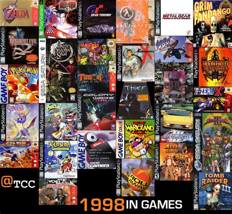 2004 One Of The Best Years In Gaming Gaming