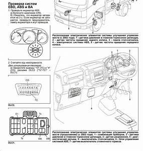 Dodge Dart Interior Fuse Box