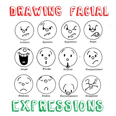 draw cartoon emotions facial expressions drawing