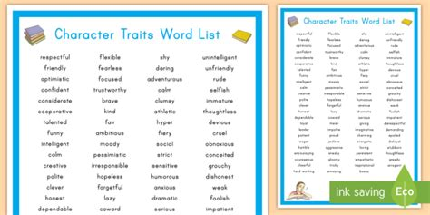 Character Traits Display Poster