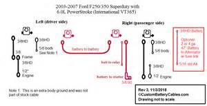 Ford Diesel Engine Diagram
