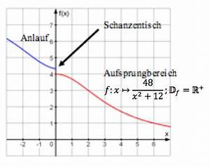 Maßstab Berechnen 4 Klasse : anwendungsaufgaben mit gebrochen rationalen funktionen mathe themenordner ~ Themetempest.com Abrechnung