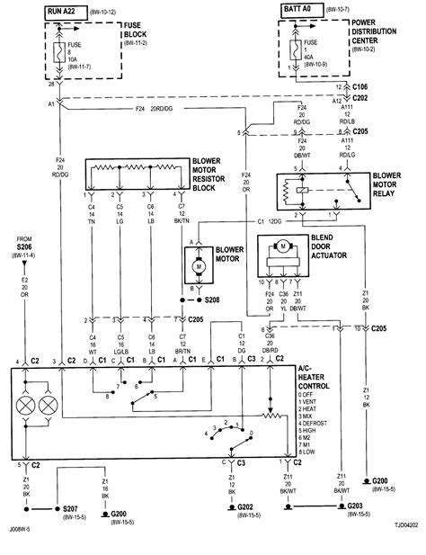 2000 Jeep Wrangler Wiring Harnes Diagram by I A 2000 Jeep Wrangler With Blower Problems I
