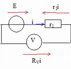 Amperemetre En Serie : prepa kin physique chimie electricit g n rateur ~ Premium-room.com Idées de Décoration