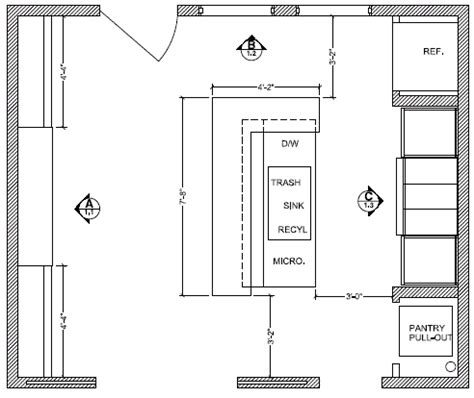 efficient kitchen floor plans the design of everyday things book eco 7032