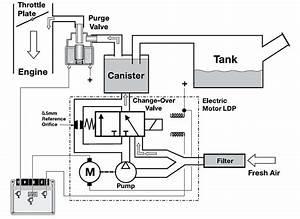 Bmw E46 M54 Electrical Diagrams