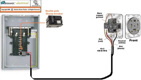 Need Install Electrical Outlet For Maytag