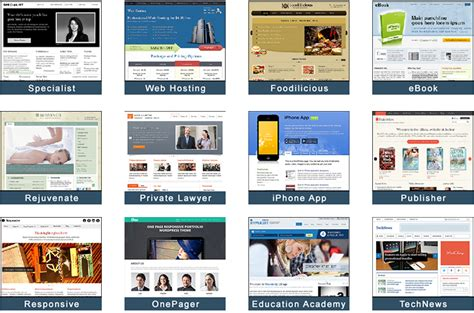 Website Templates Wordpress Themes For Business