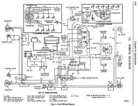 1977 Ford F 150 Ac Wiring Diagram by Recently Bought A 1957 Ford F100 Where Can I