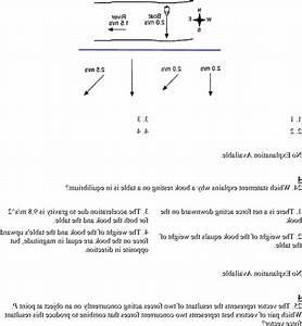 Physics Vector Addition Worksheet