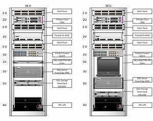 Visio Stencils  Design Rack With Cisco Router  Huawei
