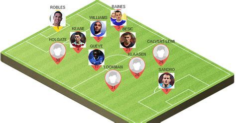 Picking a Potential Lineup for Everton to Face Sunderland ...