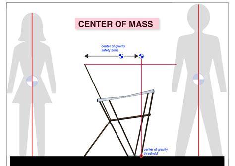 Simplymecwb Center Of Mass