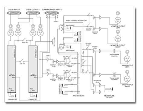 wh5 120l wiring diagram wh5 get free image about wiring