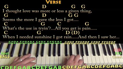 I'm A Believer (the Monkees) Piano Cover Lesson With