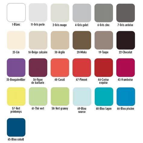 peinture resine cuisine peinture cuisine et salle de bain v33 peinture discount