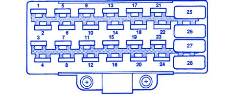 Jeep Heater Fuse Box by Jeep Zj 5 2l 1994 Fuse Box Block Circuit Breaker