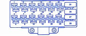 Jeep Cherokee Zj 5 2l 1994 Fuse Box  Block Circuit Breaker Diagram