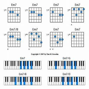 Em7 E Minor Seven 7 Guitar Piano Chords Diagrams